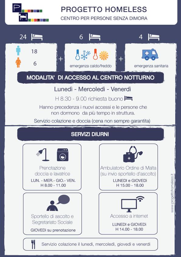 infografica-PH